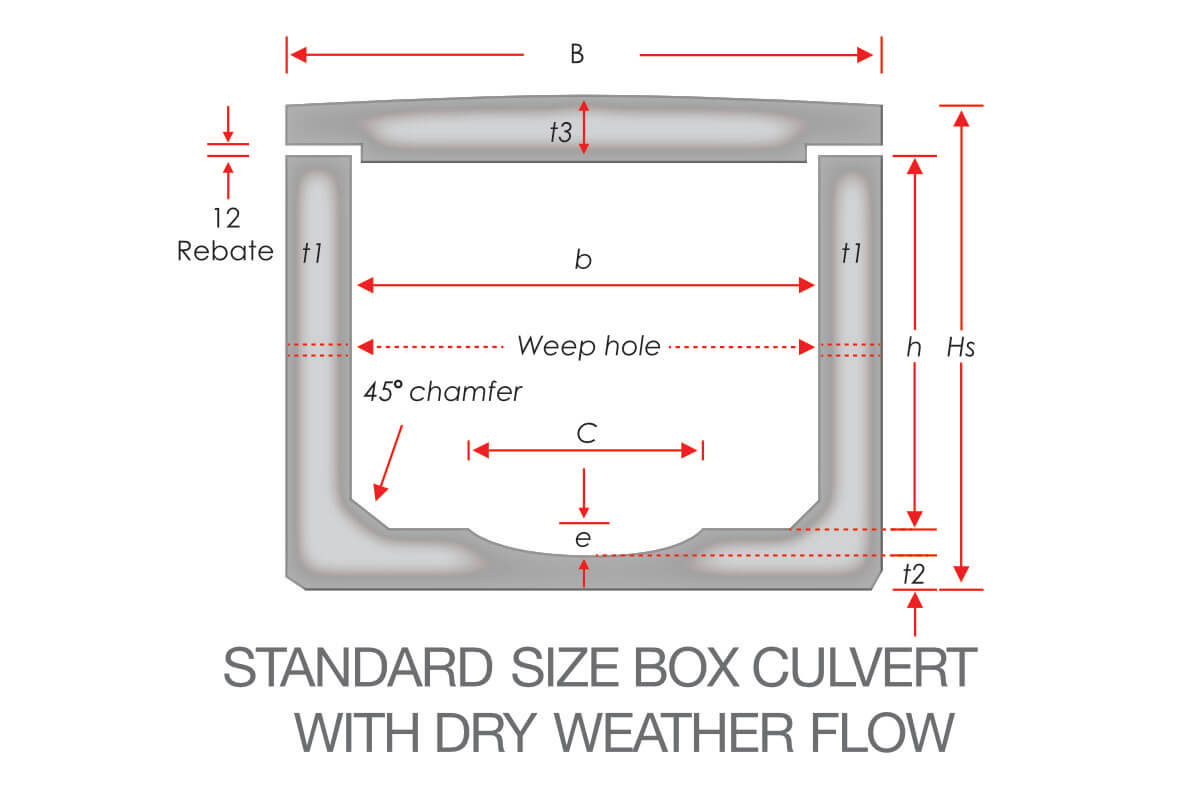 Standard size Box Culvert with Dry Weather Flow
