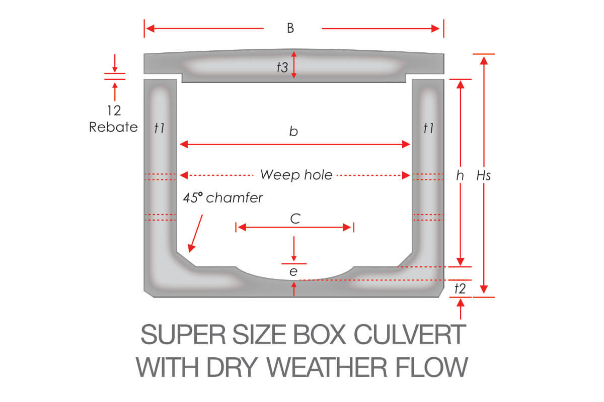Super Size Box Culvert with Dry Weather Flow